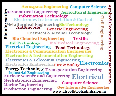 btech branches